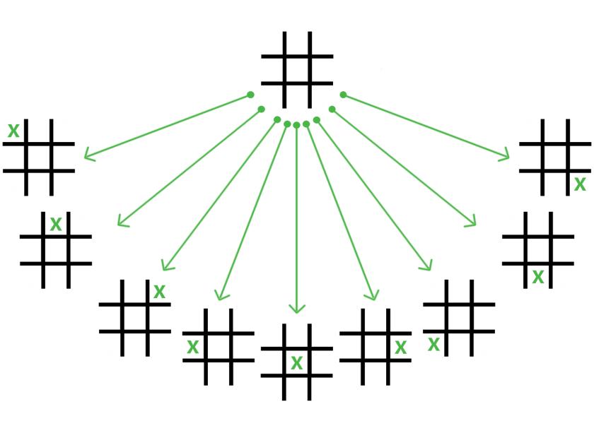 basic minimax 1